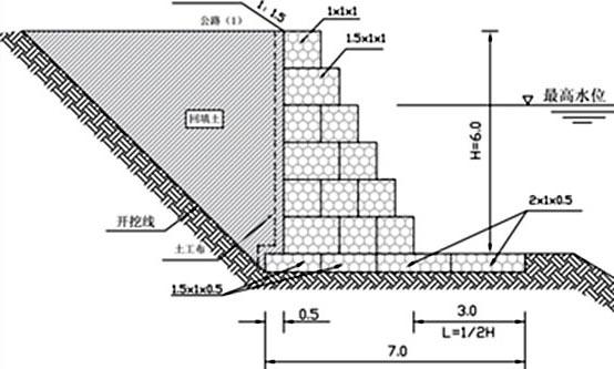 海洋工程--石笼网