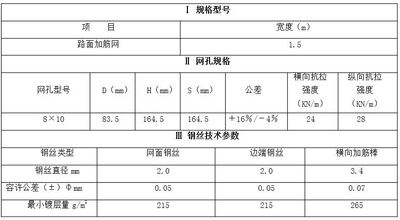 金属路面加筋网参数表格